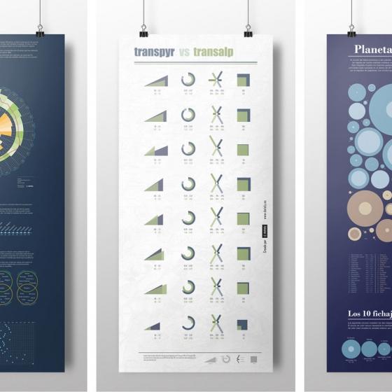 Infografías: El arte de visualizar datos en cinco pasos
